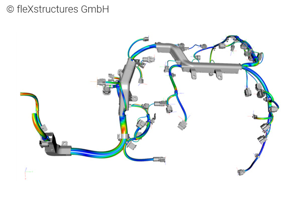 wiring harness analysis in automotive systems
